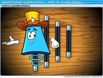 Animated video Lecture for Kinds of Quadrilaterals