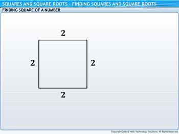 Animated video Lecture for Finding Square and Square roots