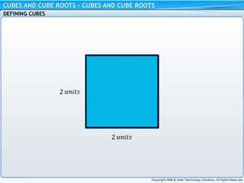 Animated video Lecture for Cubes and Cube Roots