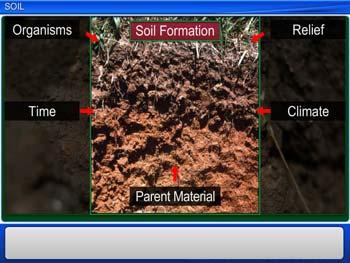 Animated video Lecture for Soil