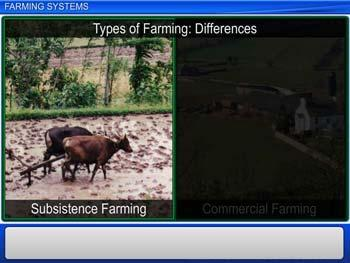 Animated video Lecture for Farming Systems