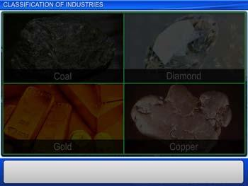 Animated video Lecture for Classification of Industries