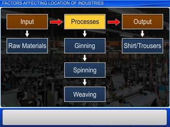 Animated video Lecture for Factors Affecting Location of Industries