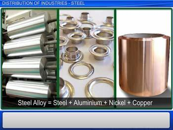 Animated video Lecture for Distribution of Major Industries - Steel