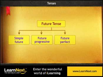 Animated video Lecture for Simple Future Tense