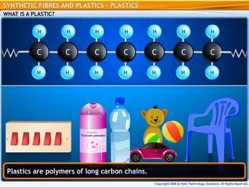 Animated video Lecture for Plastics