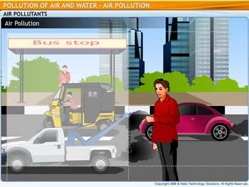 Animated video Lecture for Air Pollution