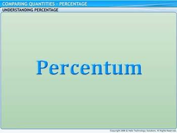 Animated video Lecture for Percentages