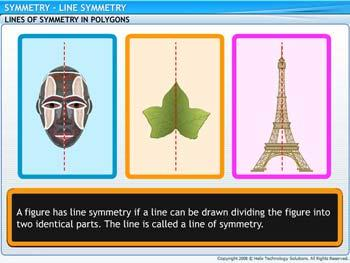 Animated video Lecture for Line Symmetry