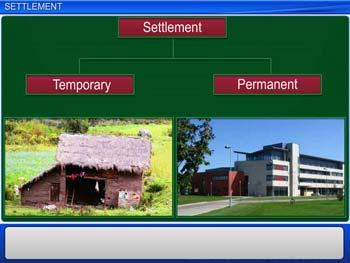 Animated video Lecture for Settlement