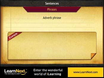 Animated video Lecture for Adverb Phrases