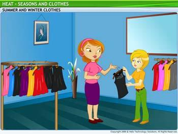 Animated video Lecture for Seasons and Clothes