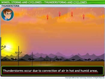 Animated video Lecture for Thunderstorms and Cyclones