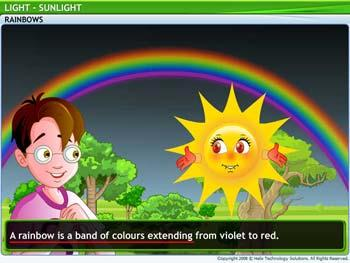 Animated video Lecture for Sunlight