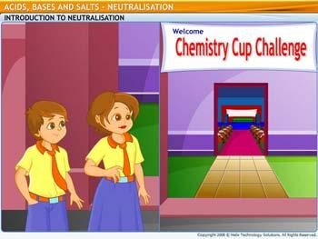 Animated video Lecture for Neutralisation