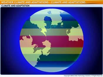 Animated video Lecture for Climate and Adaptations