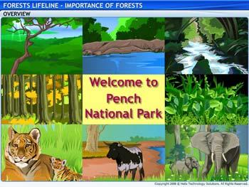 Animated video Lecture for Importance of Forest
