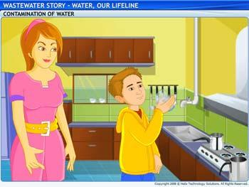 Animated video Lecture for Water, Our Lifeline