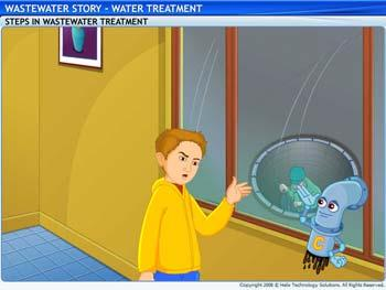 Animated video Lecture for Water Treatment