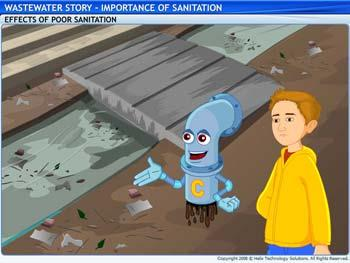 Animated video Lecture for Importance of Sanitation