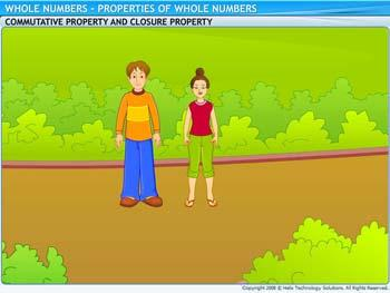 Animated video Lecture for Properties of Whole Numbers