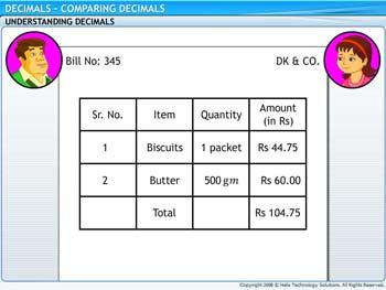 Animated video Lecture for Comparing Decimals