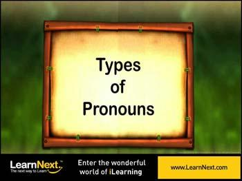 Animated video Lecture for Demonstrative Pronouns