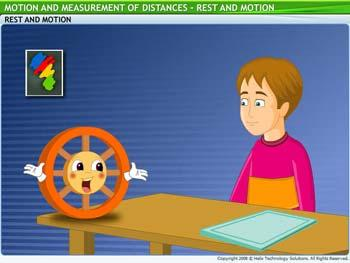 Animated video Lecture for Rest and Motion