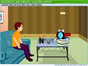Animated video Lecture for Electric Circuit