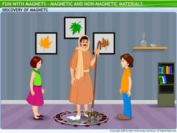Animated video Lecture for Magnetic and Non-magnetic Materials