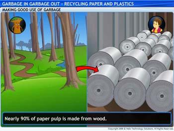 Animated video Lecture for Recycling Paper and Plastics
