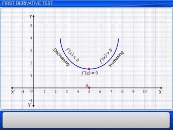 Animated video Lecture for First Derivative Test