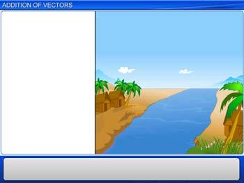 Animated video Lecture for Addition of Vectors