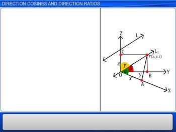 Animated video Lecture for Direction Cosines and Direction Ratios