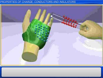 Animated video Lecture for Properties of Charge; Conductors and insulators