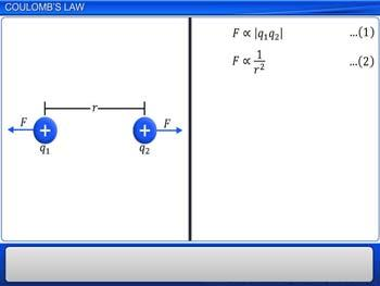 Animated video Lecture for Coulomb's law