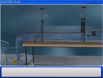 Animated video Lecture for Electric Flux
