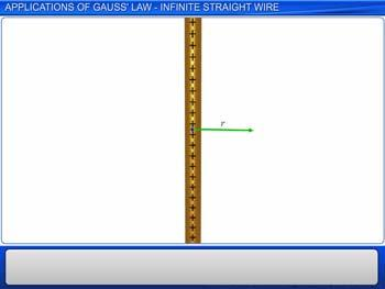 Animated video Lecture for Applications of Gauss' Law - Infinite Straight Wire