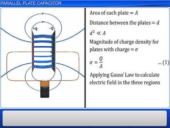 Animated video Lecture for Parallel Plate Capacitor