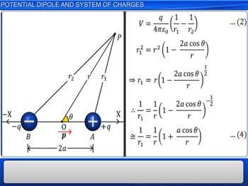 Animated video Lecture for Potential Dipole and System of Charges