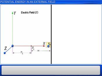 Animated video Lecture for Potential Energy in an External Field