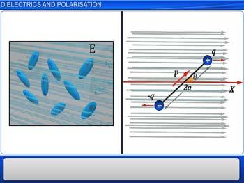 Animated video Lecture for Dielectrics and Polarisation