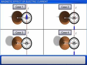 Animated video Lecture for Magnetic effect of electric current
