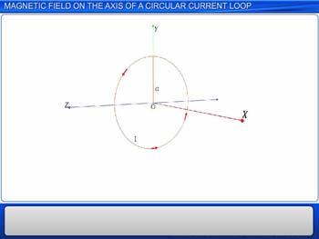 Animated video Lecture for Magnetic Field on the Axis of a Circular Current Loop