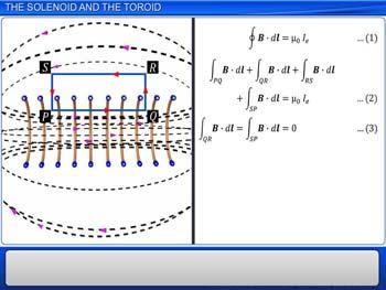 Animated video Lecture for The Solenoid and the Toroid
