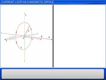 Animated video Lecture for Current Loop as a Magnetic Dipole