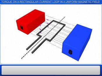 Animated video Lecture for Torque on a Rectangular Current Loop in a Uniform Magnetic Field