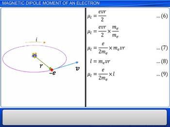 Animated video Lecture for Magnetic dipole moment of an electron