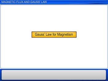 Animated video Lecture for Magnetic Flux and Gauss' Law