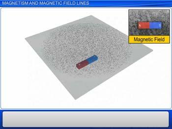 Animated video Lecture for Magnetism and Magnetic Field Lines